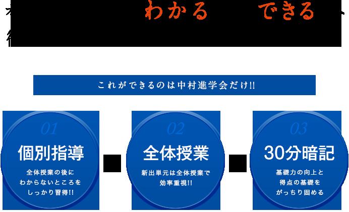 """オリジナル学習法で""""わかる""""から""""できる""""へ"""