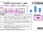 %e5%ad%a6%e5%8a%9b%e8%a8%ba%e6%96%ad%e6%88%90%e7%b8%be%e8%a1%a8